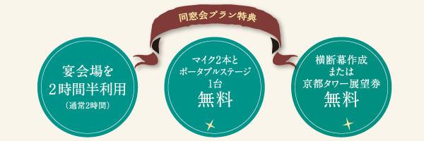 dousoukai-tokuten.jpg